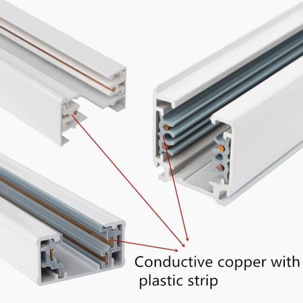Co-extrusion plastic track rails with copper wire